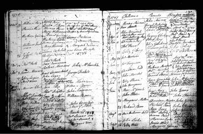 1786. 3rd great-aunt. OPR MORISON, Janet Baptism 8 Dec 1786.