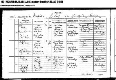 Isabella Dobson Morrison Death 1931